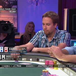 WPT Action!