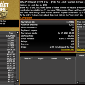 justin lapka takes down wsop online event 17 for 75k