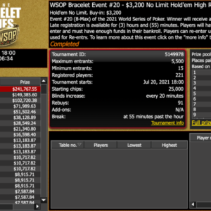 sang lee wins wsop online 3200 high roller event for 242k